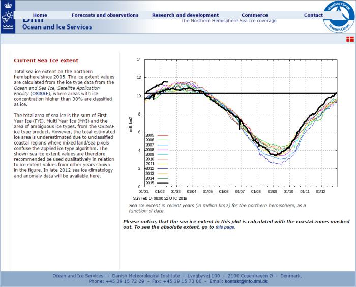 DMI-30percent-sea-ice