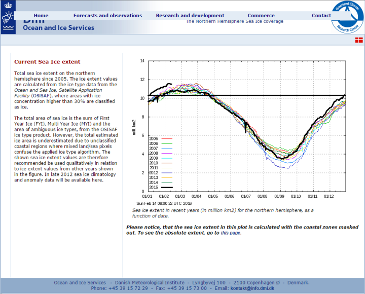 DMI-30percent-sea-ice