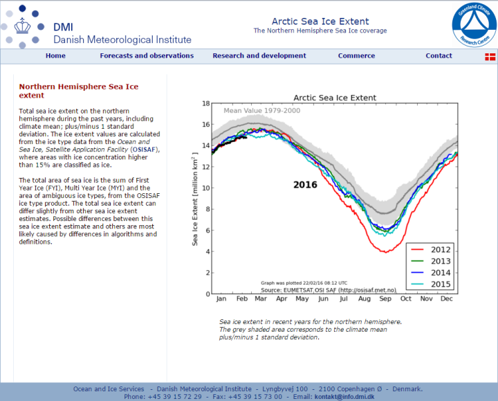 DMI-sea-ice-15percent-4years