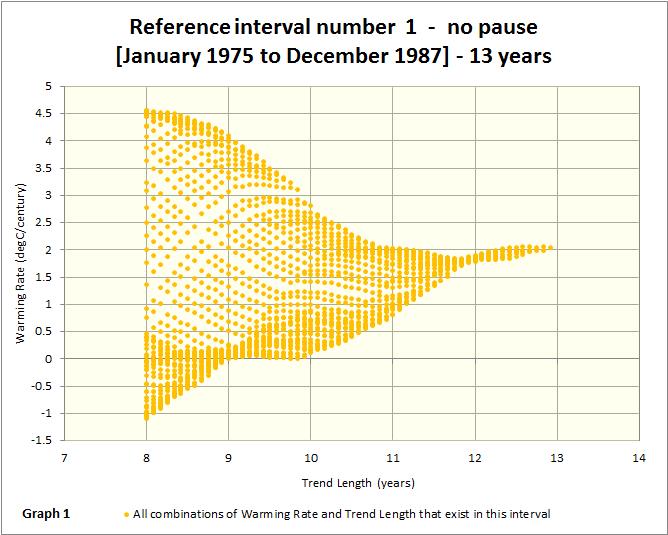 Graph 1 (1)