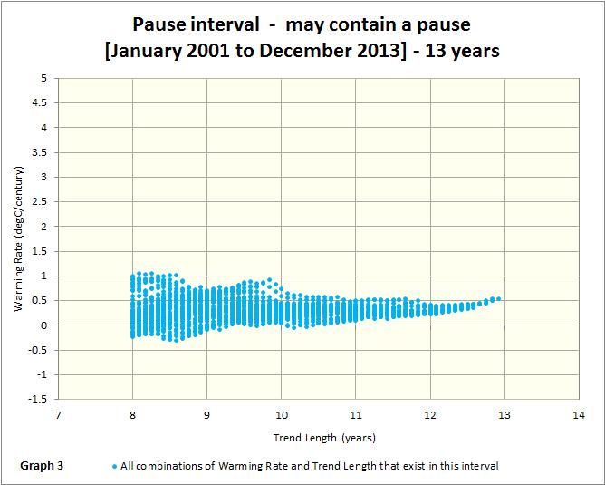 Graph 3 (1)