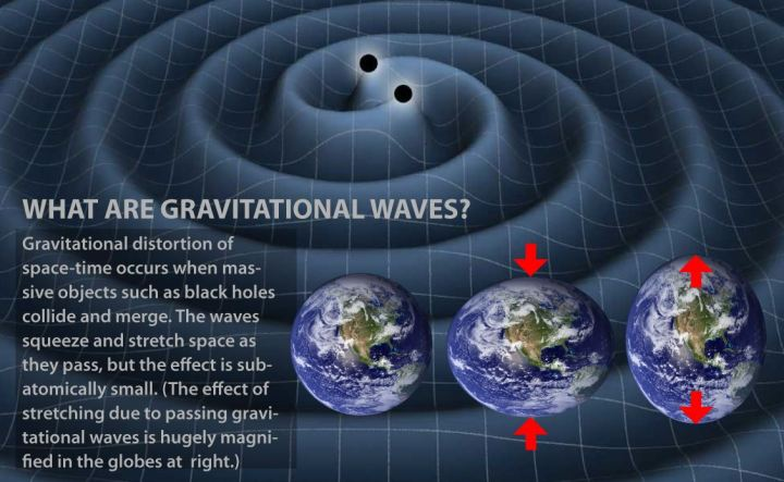 gravity-wave-space