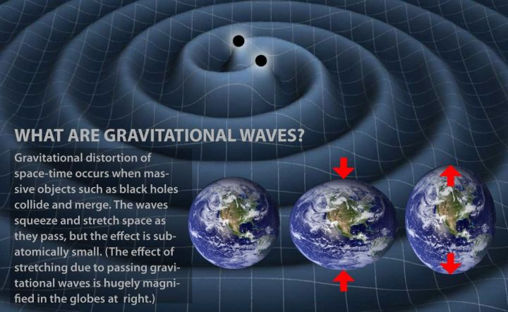 https://wattsupwiththat.files.wordpress.com/2016/02/gravity-wave-space.jpg?w=720&h=443