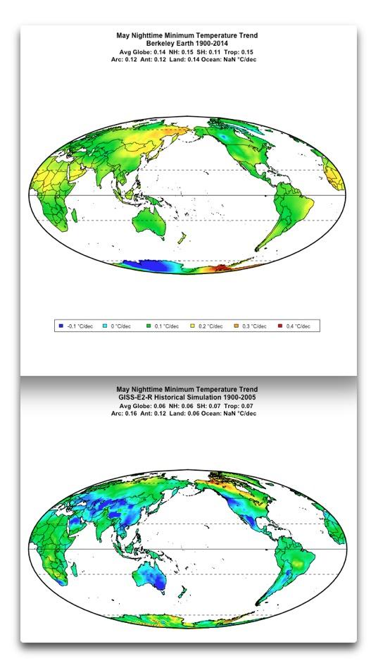 minimum temps berkeley earth and giss may