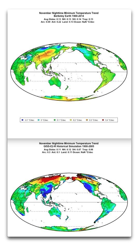 minimum temps berkeley earth and giss nov
