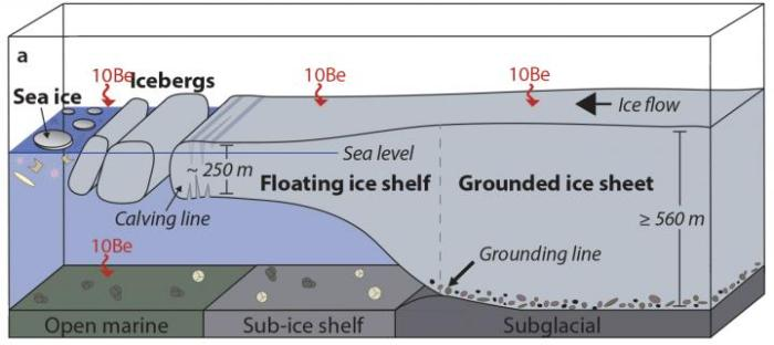 ross-ice-shelf-infographic