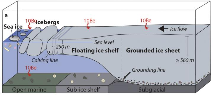 ross-ice-shelf-infographic