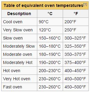 table-oven-temperature
