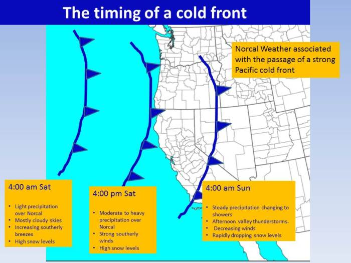 atmos-river-cold-front-NWS