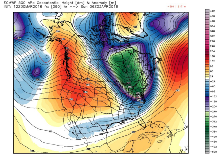 ECMWF-April1