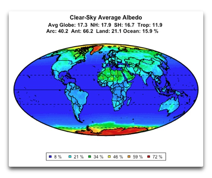 greenland clear sky average albedo