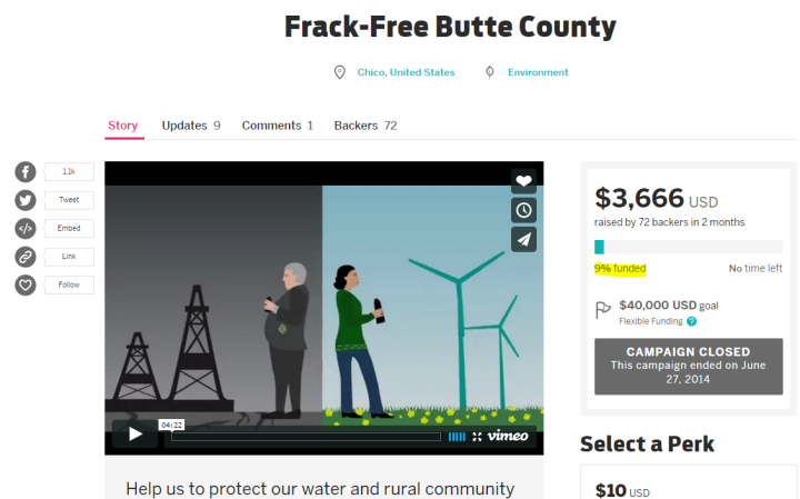Figure 5: Screen capture of Frack Free Butte County funding page