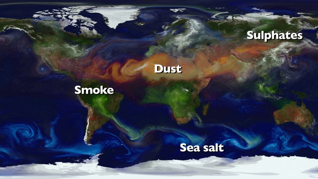 This portrait of global aerosols was produced by a GEOS-5 simulation at a 10-kilometer resolution. Dust (red) is lifted from the surface, sea salt (blue) swirls inside cyclones, smoke (green) rises from fires, and sulfate particles (white) stream from volcanoes and fossil fuel emissions. Image credit: William Putman, NASA/Goddard