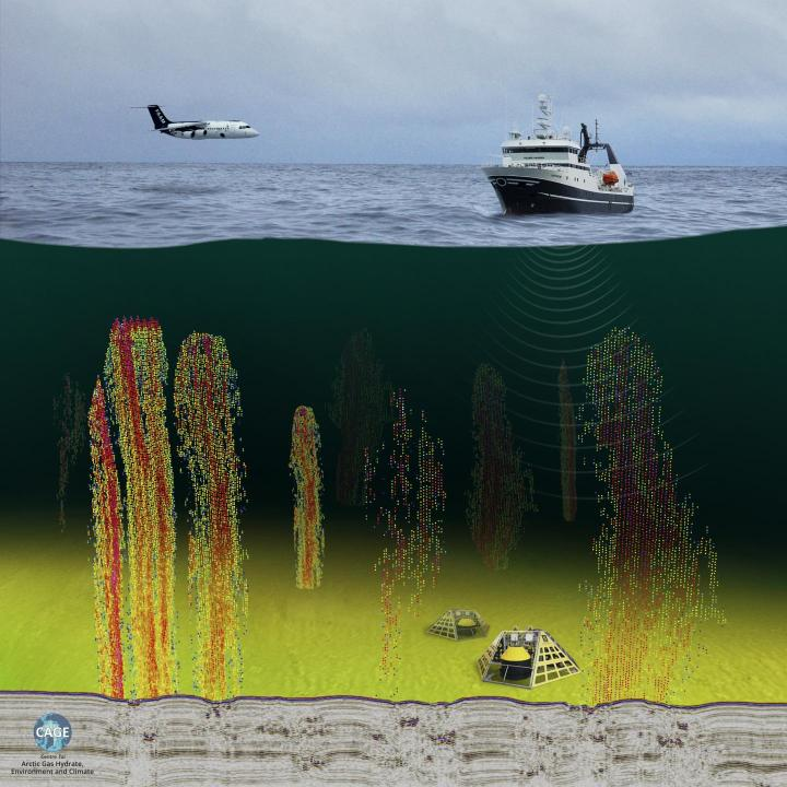 Ocean floor observatories, research ship and airplane were deployed to a area of 250 active methane gas flares in the Arctic Ocean. CREDIT Torger Grytå/CAGE