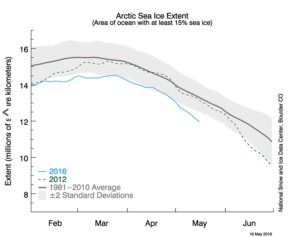 NSIDC-arctic-may16-2016