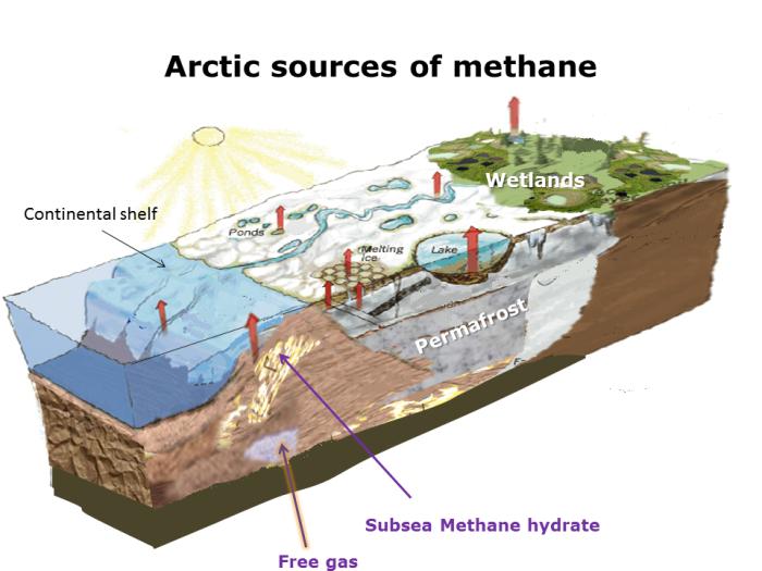 Arctic_methane_LA_2[1]
