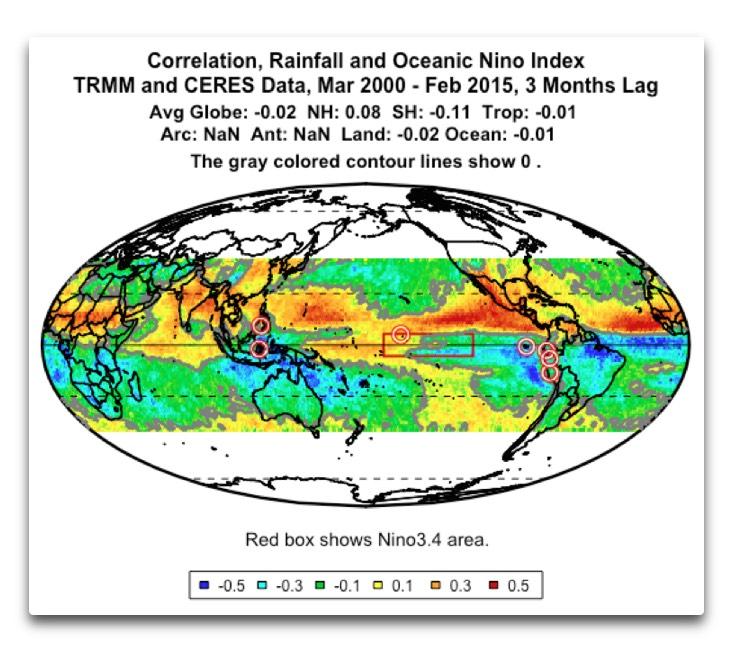 correlation rainfall and oni