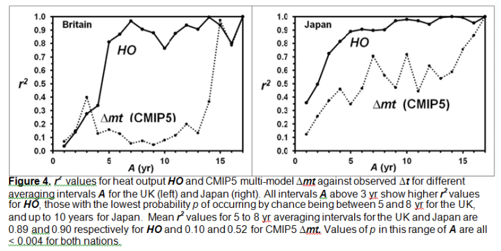 Fig4-japan-GB-heat-output-vs-temperature