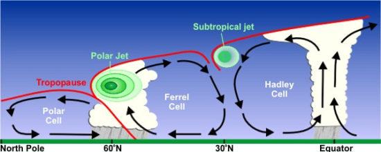 jetstream3-550x220