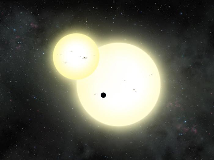This is an artist's impression of the simultaneous stellar eclipse and planetary transit events on Kepler-1647. Such a double eclipse event is known as a syzygy. CREDIT Lynette Cook