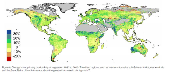 vegetation-net-productivity-increase