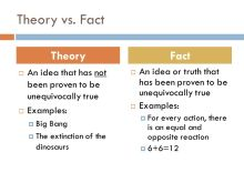 theory-vs-fact