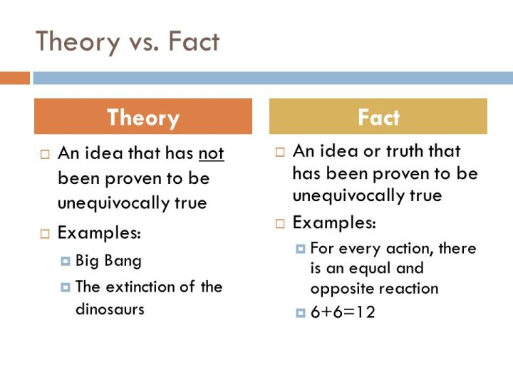 Natural Science Theory Of Knowledge