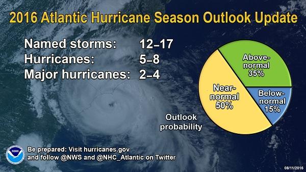 Atlantic-storms-NOAA-2016
