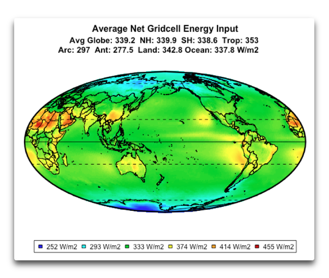 Average Net Gridcell Energy Input