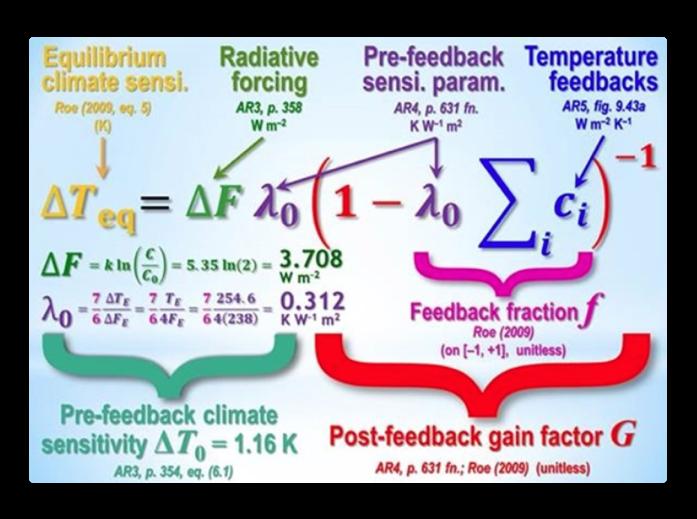 taguchi monckton equation