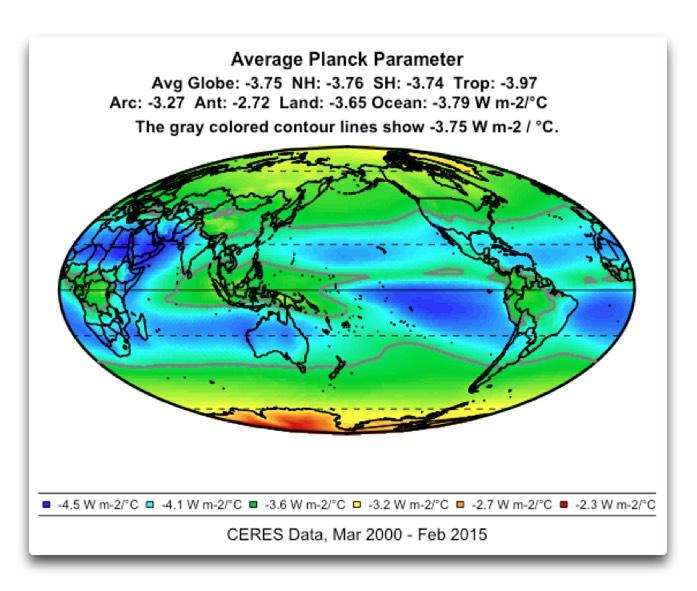 average-planck-parameter