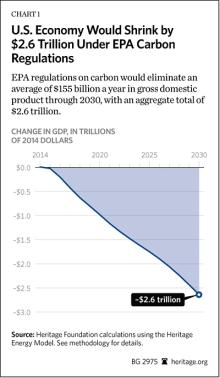 bg-epa-37-carbon-regulations-chart-1