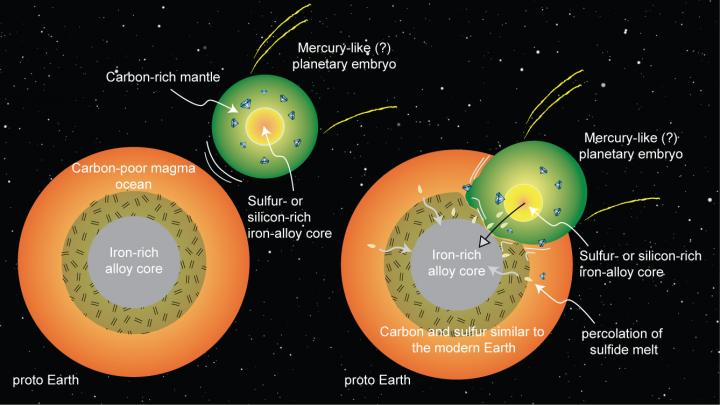 Krebs-Planet
