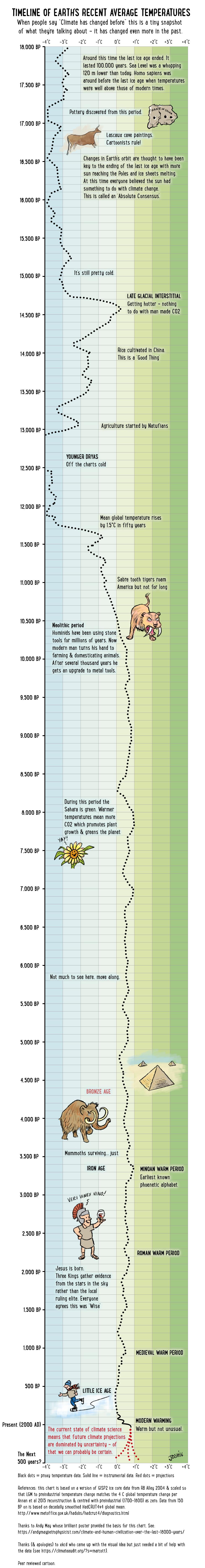 earth_timeline2.jpg