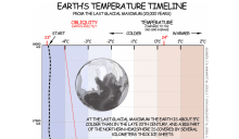 earths-obliquity-temp-preview