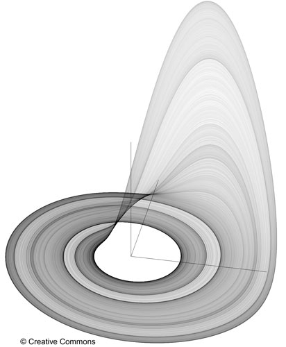 Roessler_Attractor