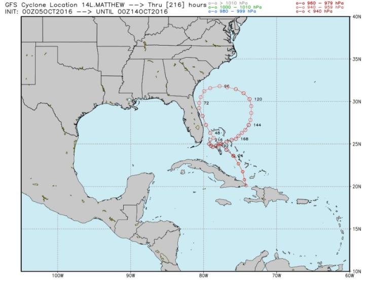 mattew-huricane-gfs-loop