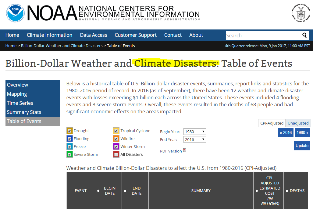 noaa-climate-disaster