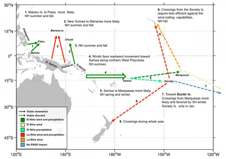 Map provides a synthesis of results from computer simulations and climatic data that were used to analyze ocean routes across the Pacific Ocean showing viable ocean crossings, weather patterns, seasonal variations and other factors in Remote Oceania. CREDIT Courtesy of Scott Fitzpatrick