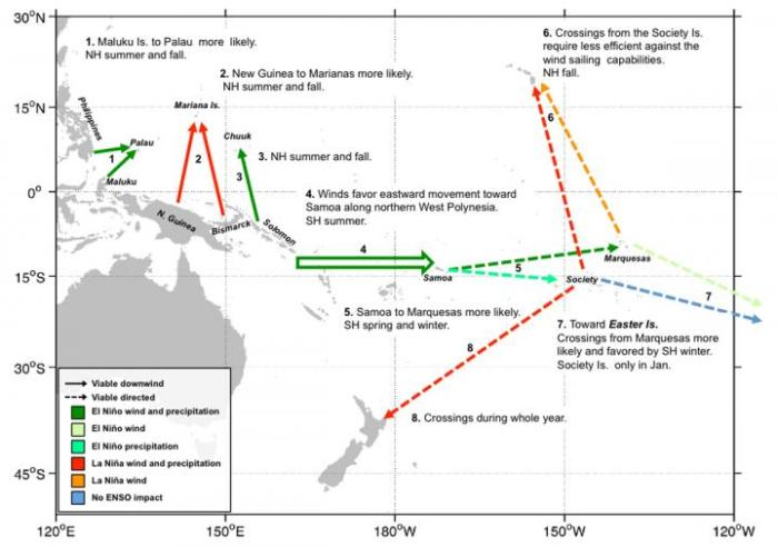 Study: Early seafarers likely used El Nino and other climate