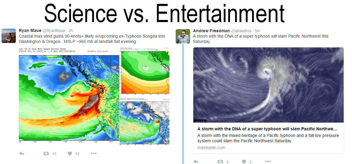 sci-vs-entertainment