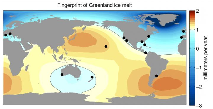 This image shows the pattern of sea level change or 'fingerprint' resulting from one millimeter per year of Greenland ice melt derived from NASA GRACE measurements. The black circles show locations of the best historical water level records, which mostly fall in the blue areas that are less than one millimeter per year. As a result, these records underestimate global average sea level rise due to Greenland melt by about 25 percent. CREDIT Thompson, et al., 2016
