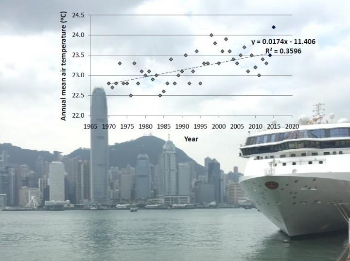 hong-kong-urban-temperature