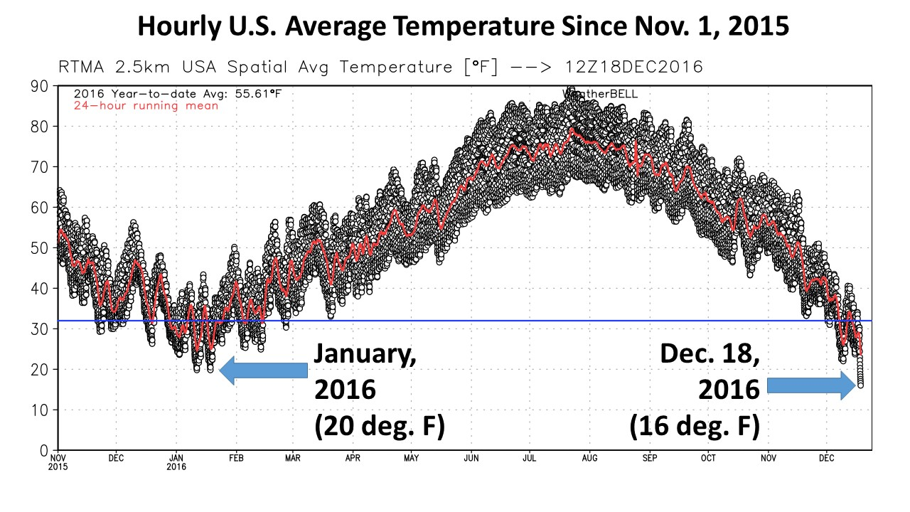 US Average Temperature F Colder Than Any Time Last Winter - Us average temperature map december