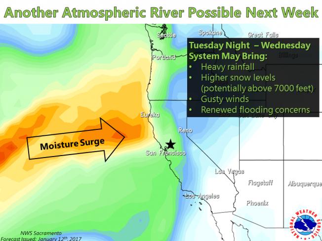 ca-more-atmospheric-river