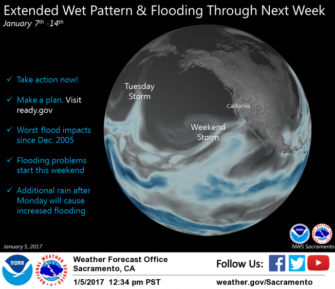 ca-wet-pattern