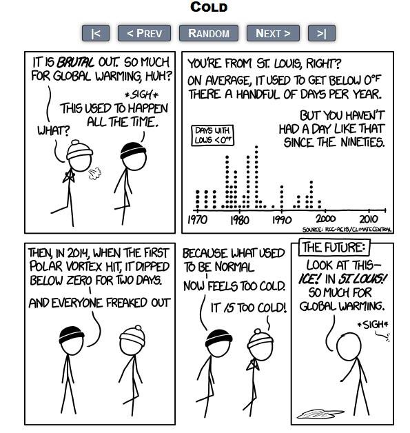 Dating age rule xkcd bobby