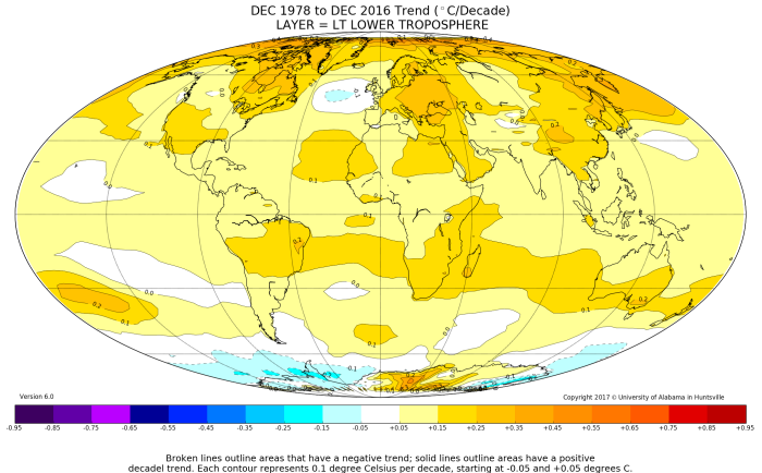 2016 edges 1998 as warmest year in satellite record – by