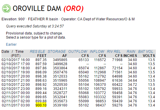 oroville900