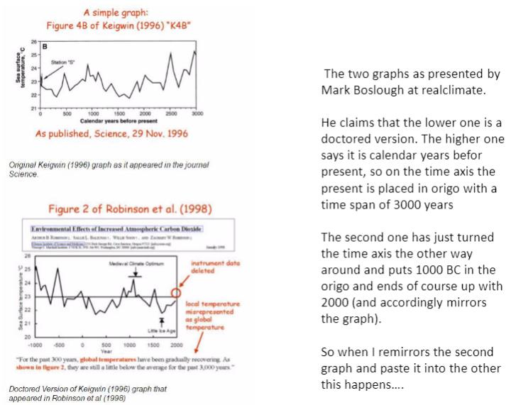 realclimate-graph-laugh1